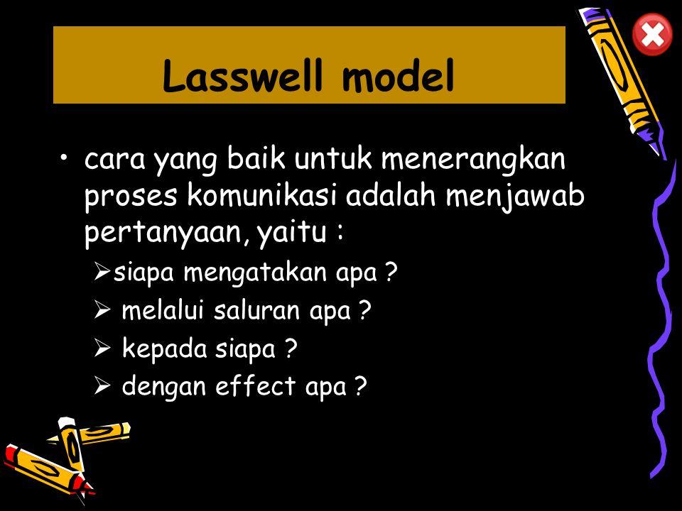 Lasswell model cara yang baik untuk menerangkan proses komunikasi adalah menjawab pertanyaan, yaitu :