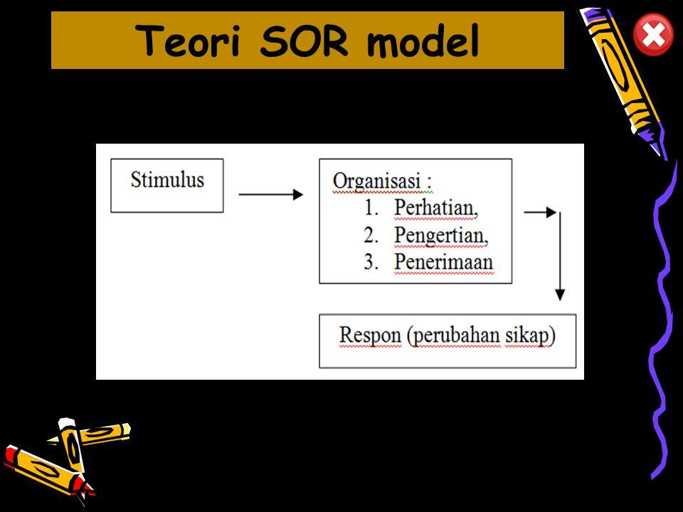 Teori SOR model 10/10/2012
