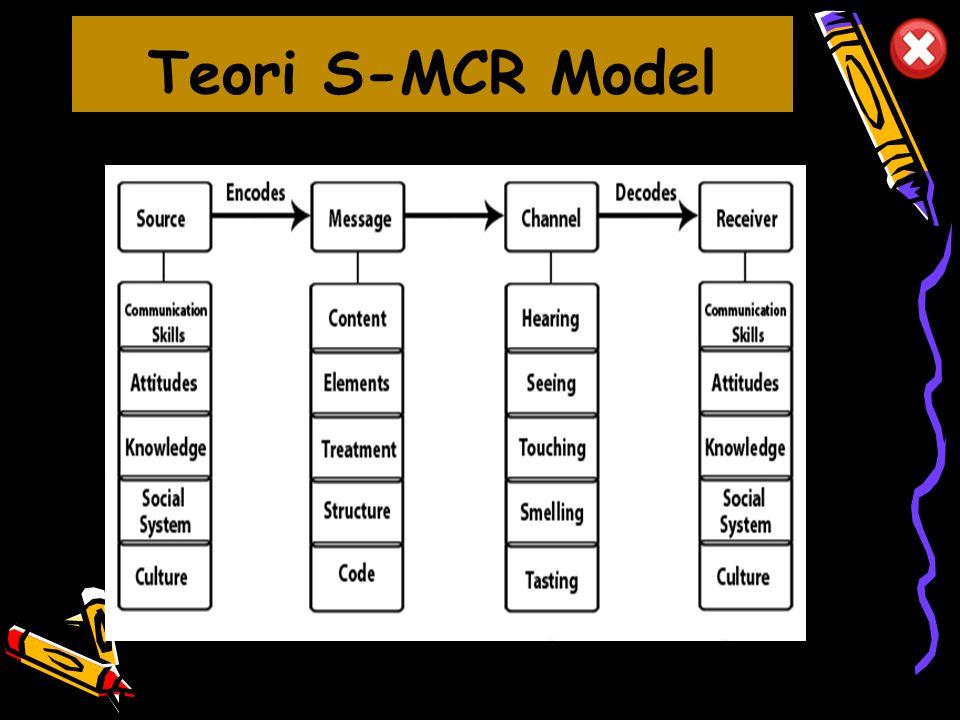 Teori S-MCR Model 10/10/2012