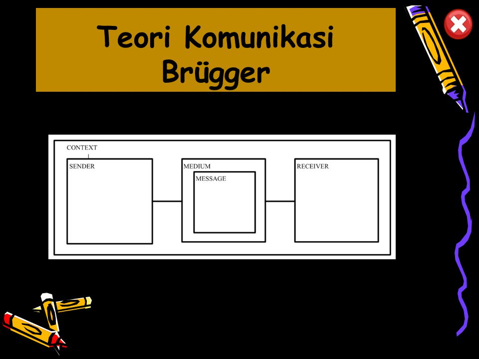 Teori Komunikasi Brügger
