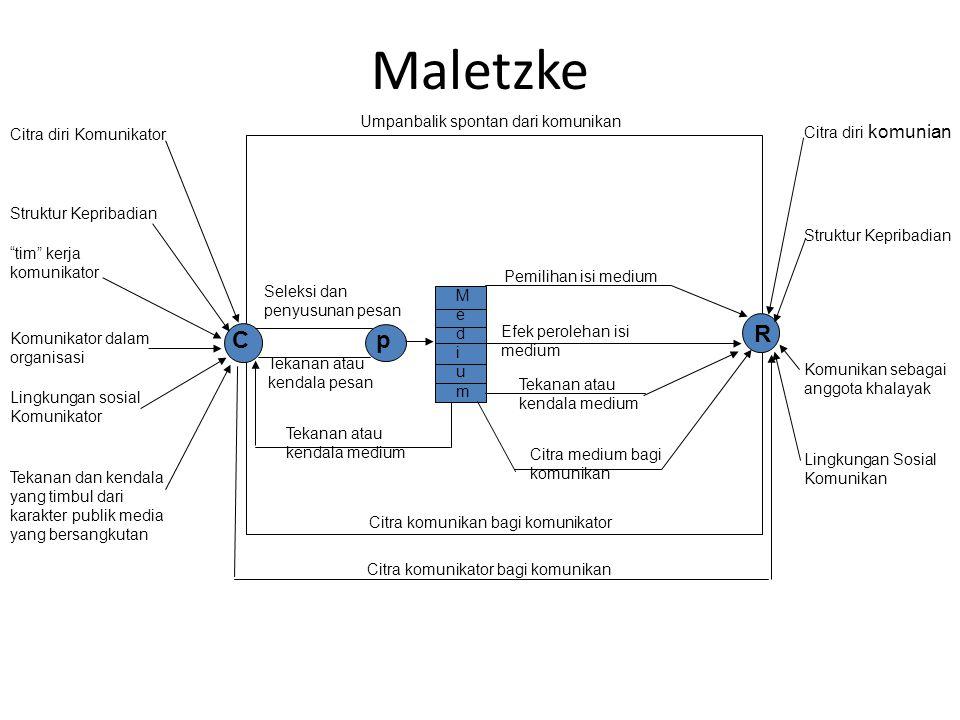Maletzke C p R Umpanbalik spontan dari komunikan