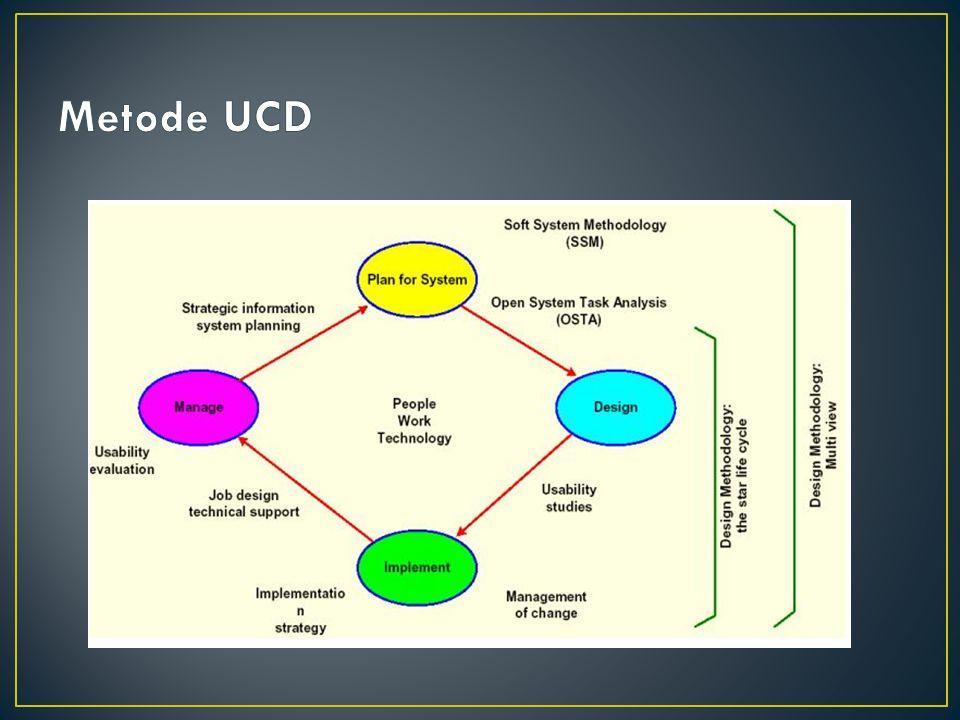 Metode UCD