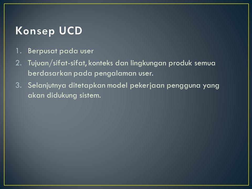 Konsep UCD Berpusat pada user