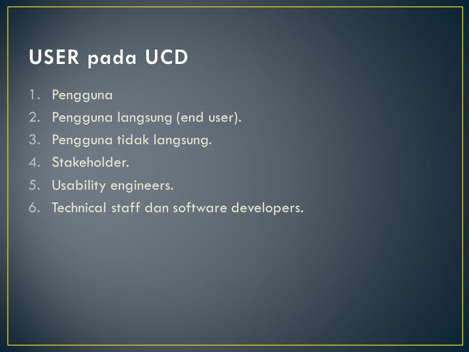 USER pada UCD Pengguna Pengguna langsung (end user).