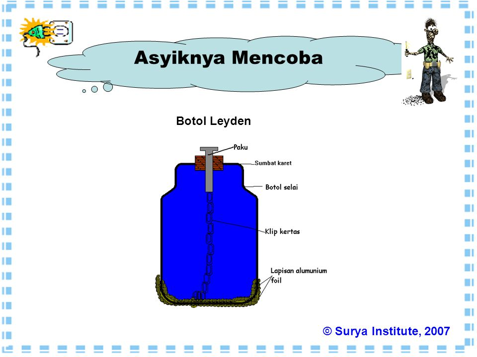 Asyiknya Mencoba Botol Leyden © Surya Institute, 2007