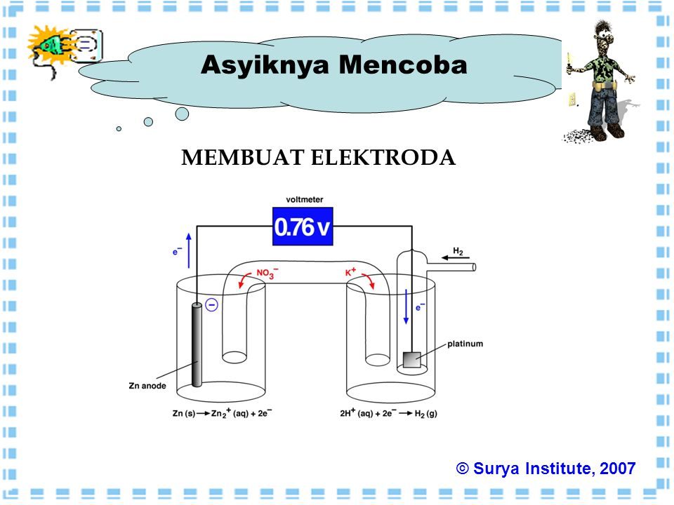 Asyiknya Mencoba MEMBUAT ELEKTRODA © Surya Institute, 2007