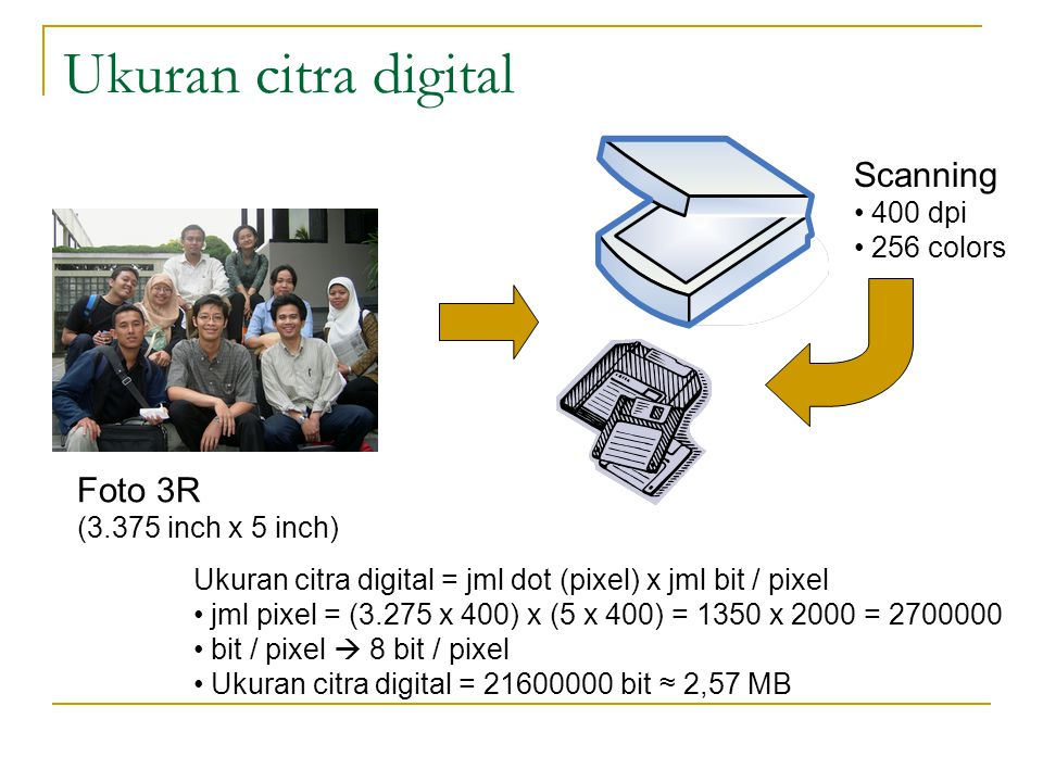 Ukuran citra digital Scanning Foto 3R 400 dpi 256 colors