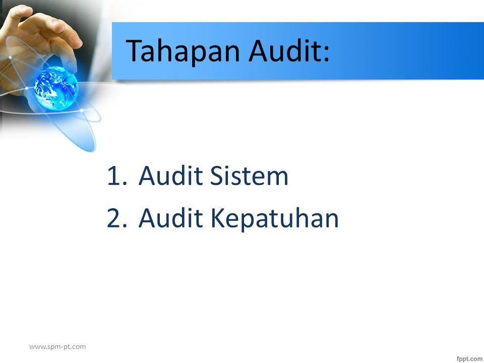 Tahapan Audit: Audit Sistem Audit Kepatuhan www.spm-pt.com