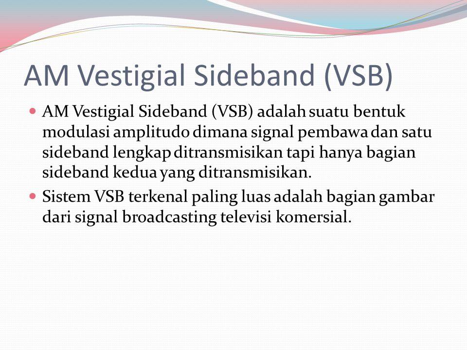 AM Vestigial Sideband (VSB)