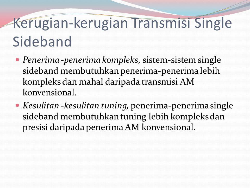 Kerugian-kerugian Transmisi Single Sideband