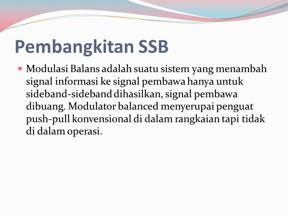 Pembangkitan SSB