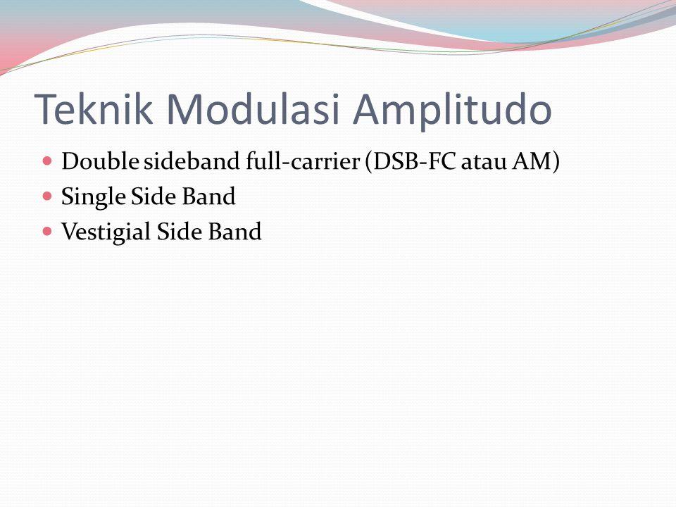 Teknik Modulasi Amplitudo