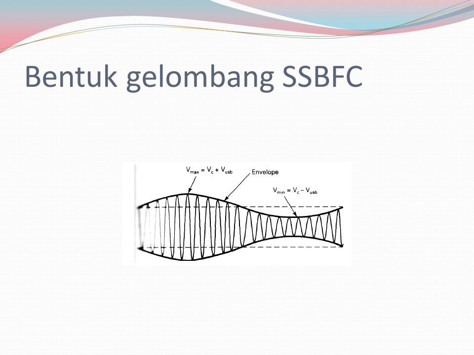 Bentuk gelombang SSBFC