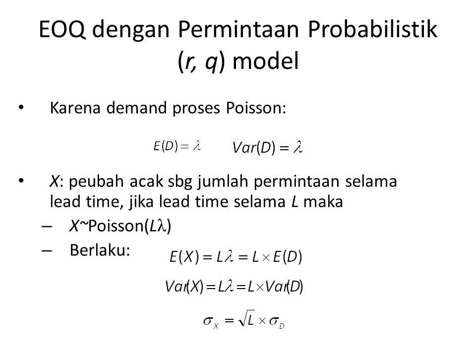 EOQ dengan Permintaan Probabilistik (r, q) model