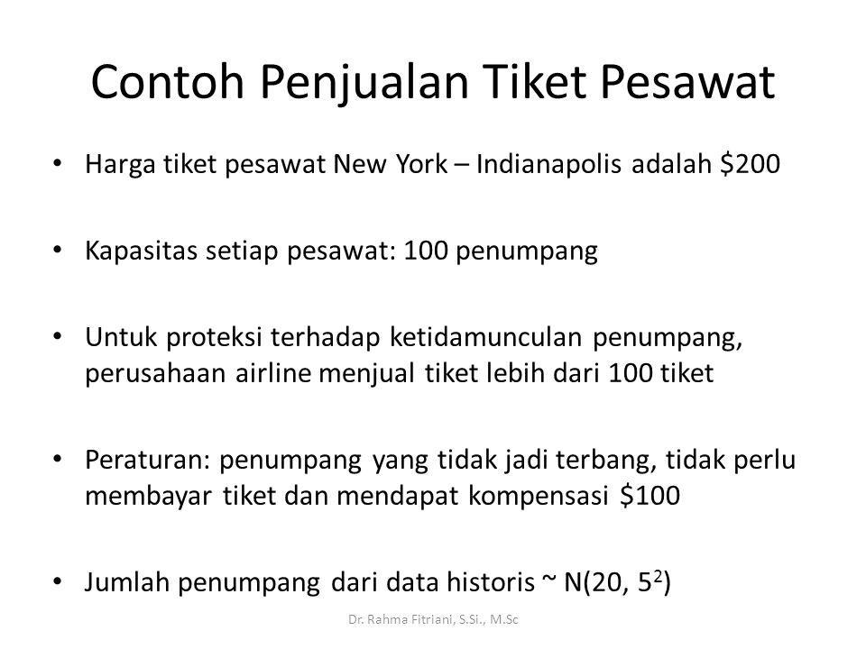 Contoh Penjualan Tiket Pesawat