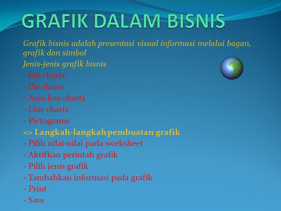 GRAFIK DALAM BISNIS Grafik bisnis adalah presentasi visual informasi melalui bagan, grafik dan simbol.