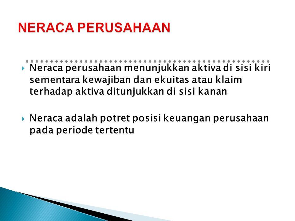 NERACA PERUSAHAAN