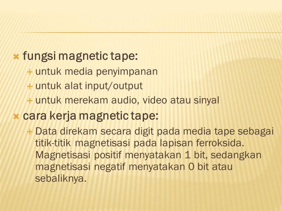 cara kerja magnetic tape: