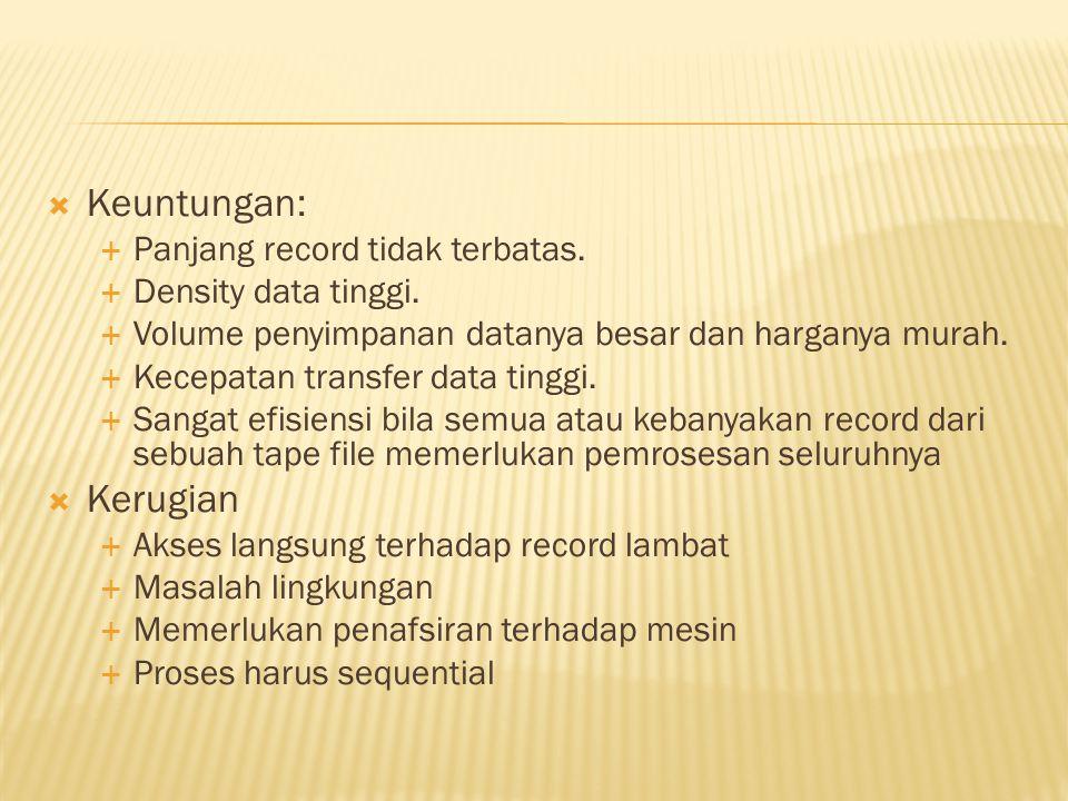 Keuntungan: Kerugian Panjang record tidak terbatas.