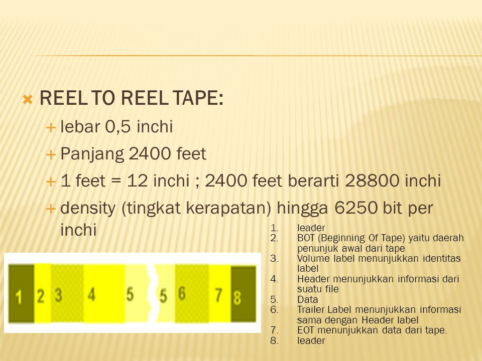 REEL TO REEL TAPE: lebar 0,5 inchi Panjang 2400 feet