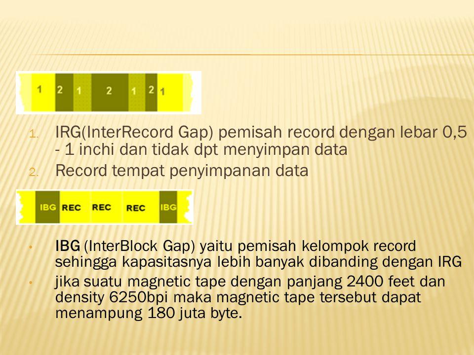 Record tempat penyimpanan data