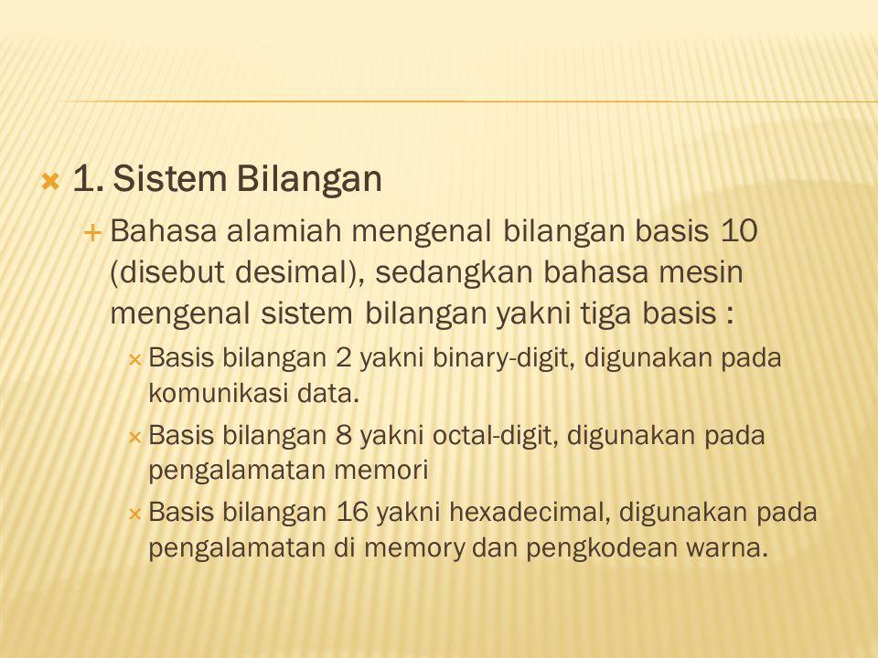 1. Sistem Bilangan Bahasa alamiah mengenal bilangan basis 10 (disebut desimal), sedangkan bahasa mesin mengenal sistem bilangan yakni tiga basis :