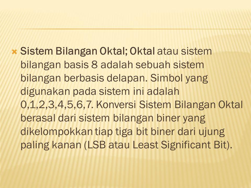 Sistem Bilangan Oktal; Oktal atau sistem bilangan basis 8 adalah sebuah sistem bilangan berbasis delapan.