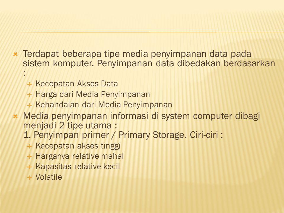 Terdapat beberapa tipe media penyimpanan data pada sistem komputer