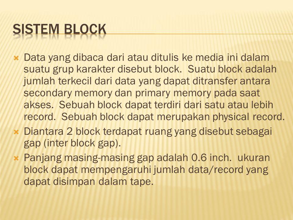 Sistem block