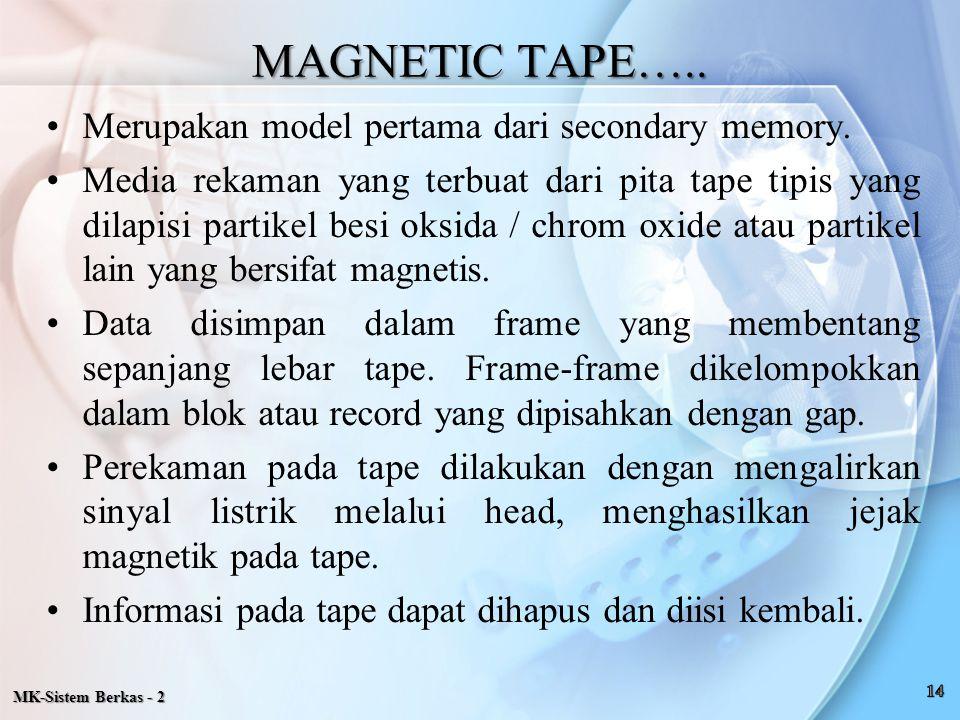 MAGNETIC TAPE….. Merupakan model pertama dari secondary memory.