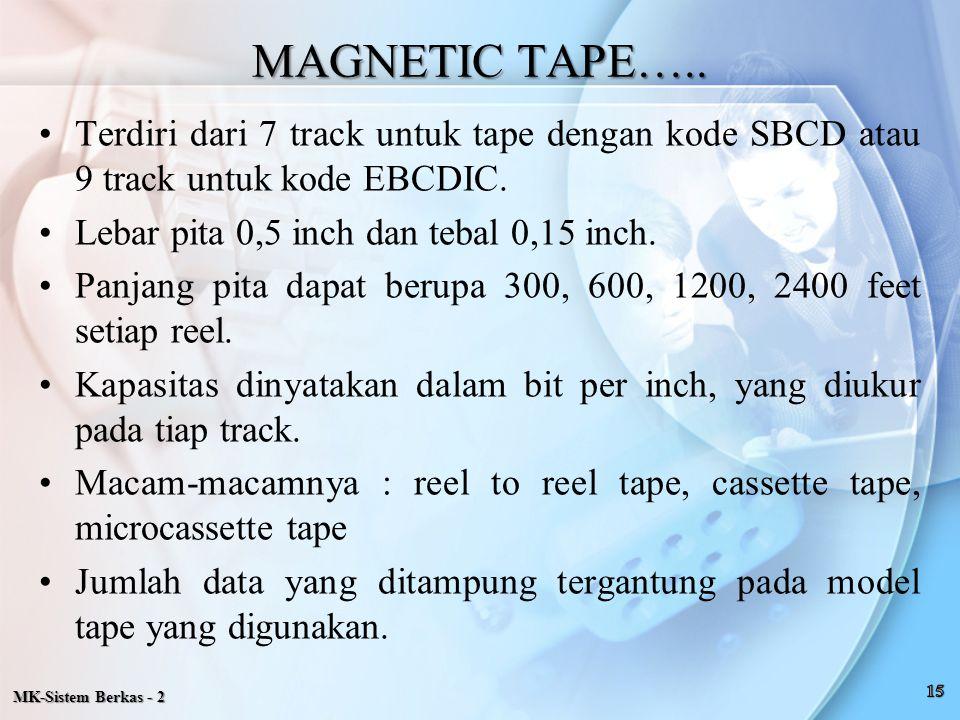 MAGNETIC TAPE….. Terdiri dari 7 track untuk tape dengan kode SBCD atau 9 track untuk kode EBCDIC. Lebar pita 0,5 inch dan tebal 0,15 inch.