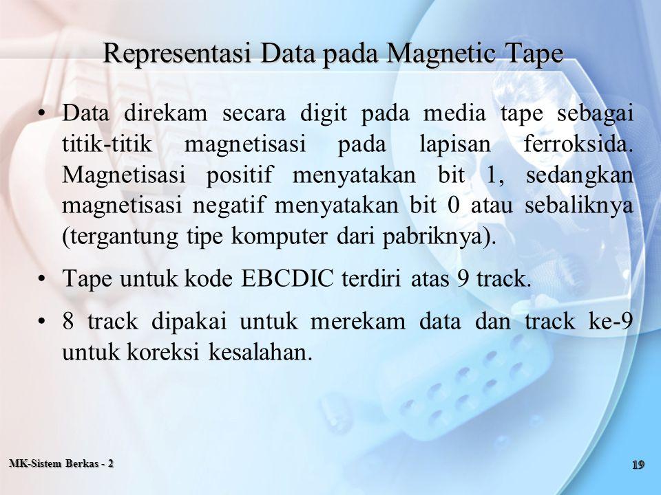 Representasi Data pada Magnetic Tape