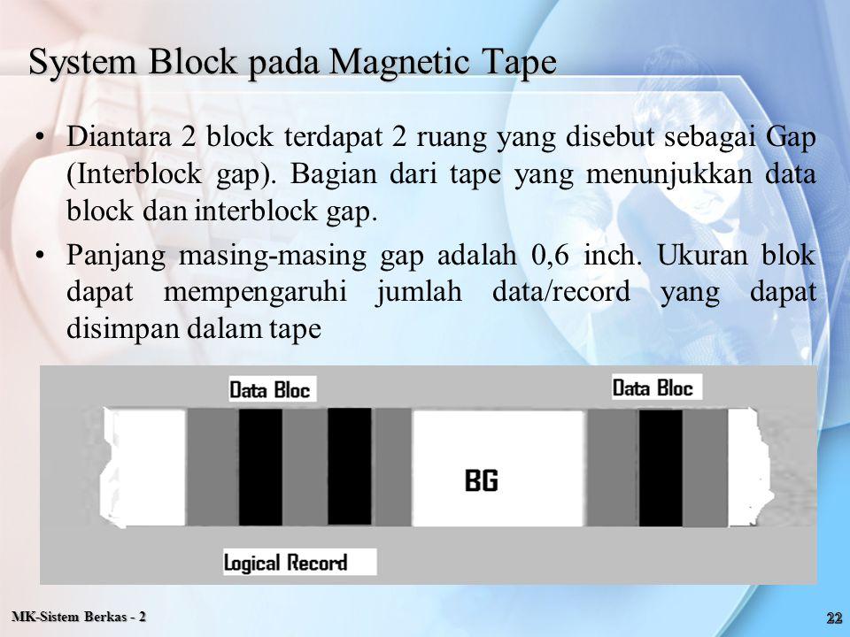 System Block pada Magnetic Tape