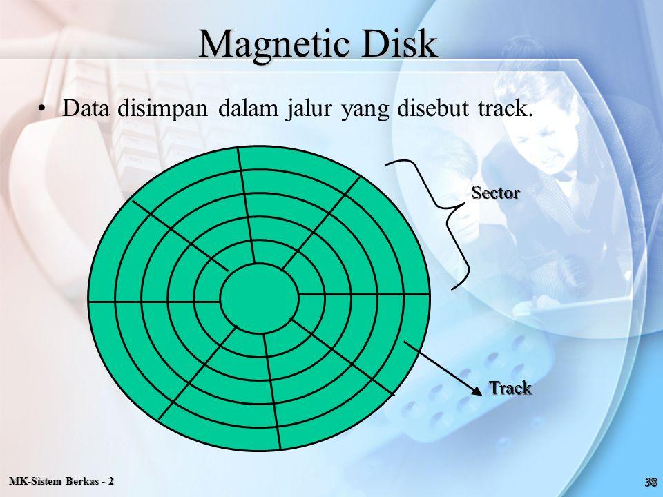 Magnetic Disk Data disimpan dalam jalur yang disebut track. Sector