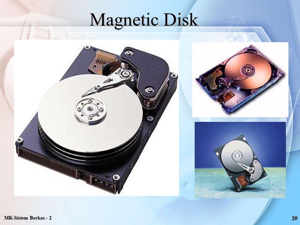 Magnetic Disk MK-Sistem Berkas - 2 39