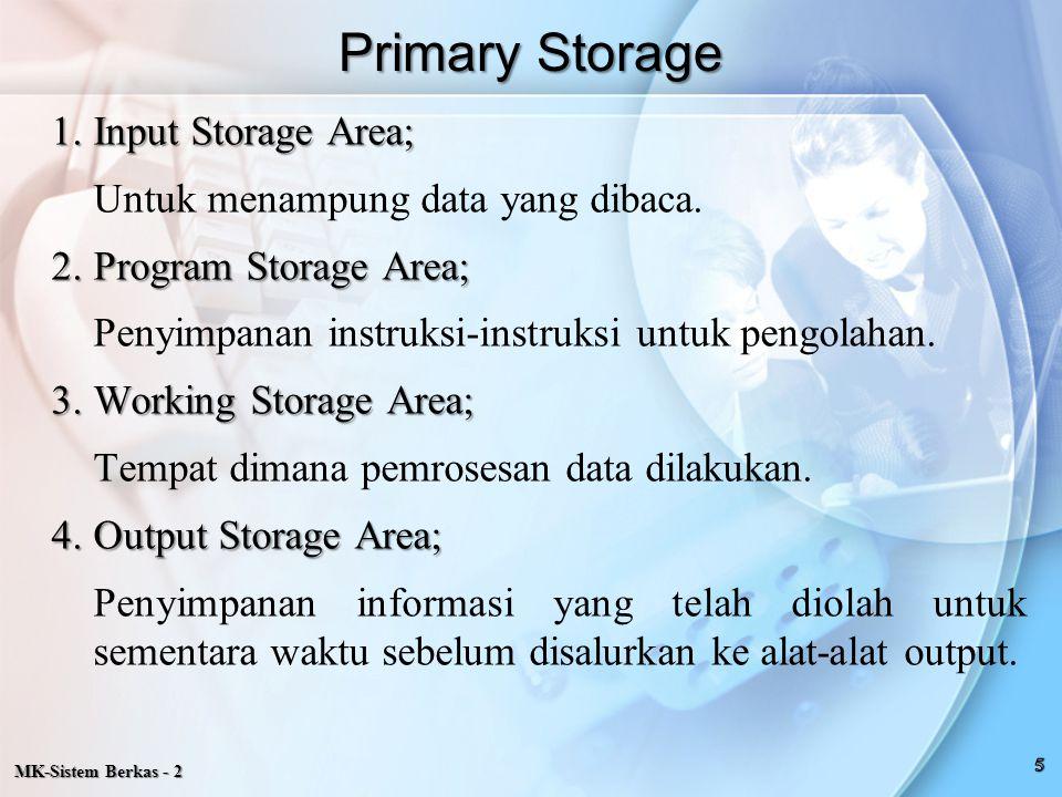 Primary Storage Input Storage Area; Untuk menampung data yang dibaca.