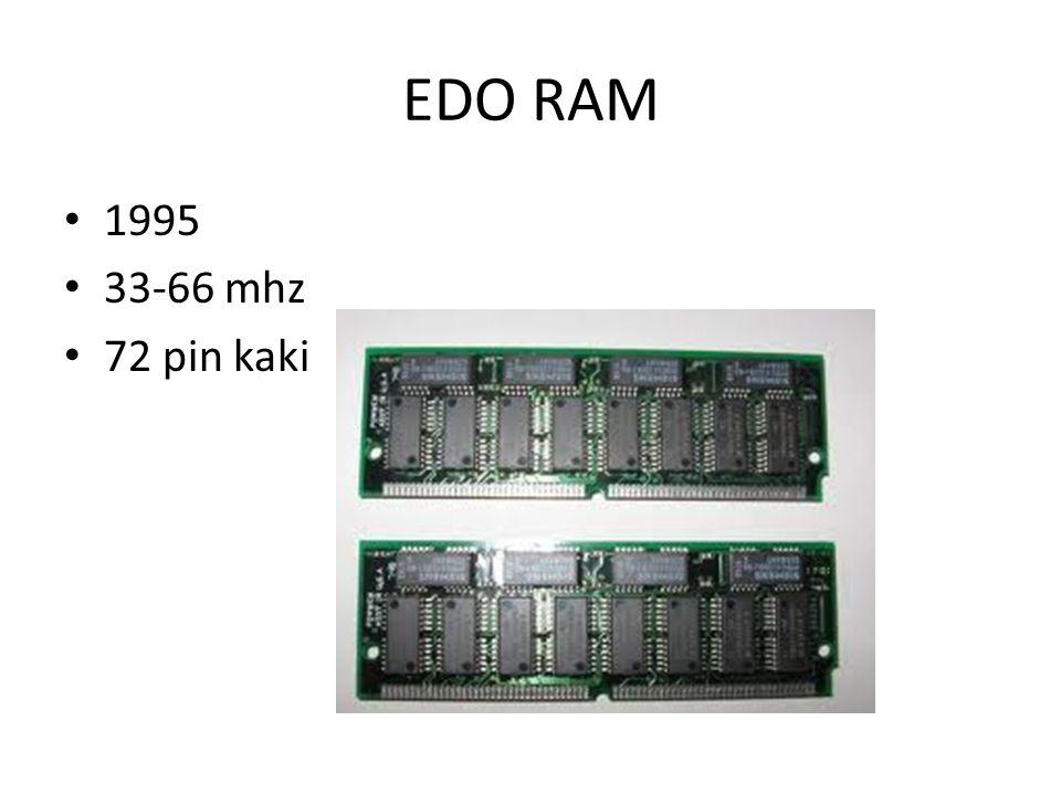 EDO RAM 1995 33-66 mhz 72 pin kaki