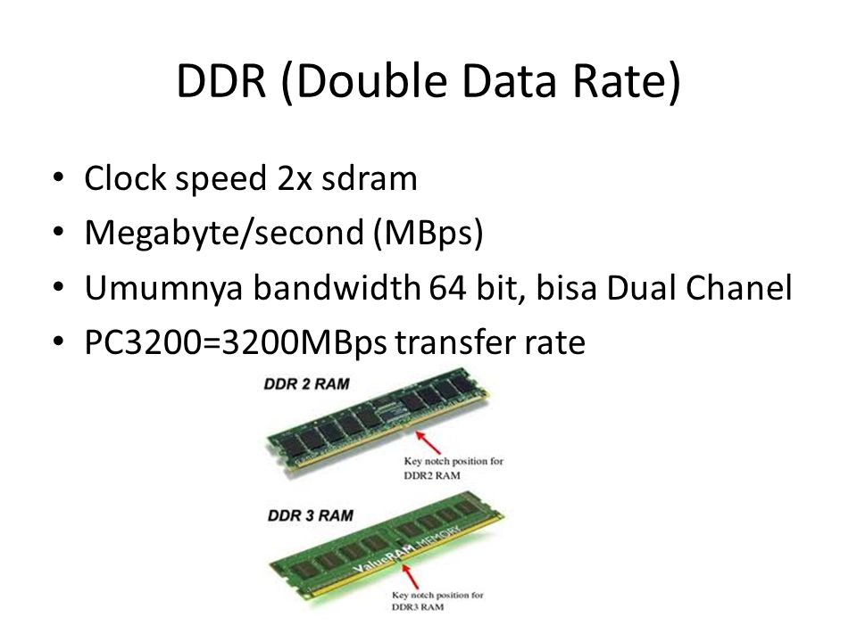DDR (Double Data Rate) Clock speed 2x sdram Megabyte/second (MBps)