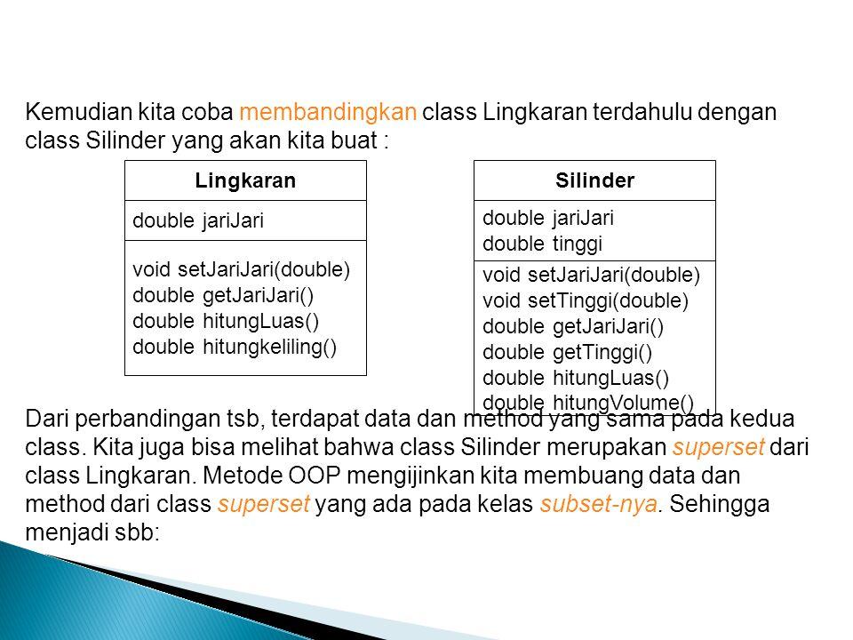 Kemudian kita coba membandingkan class Lingkaran terdahulu dengan class Silinder yang akan kita buat :