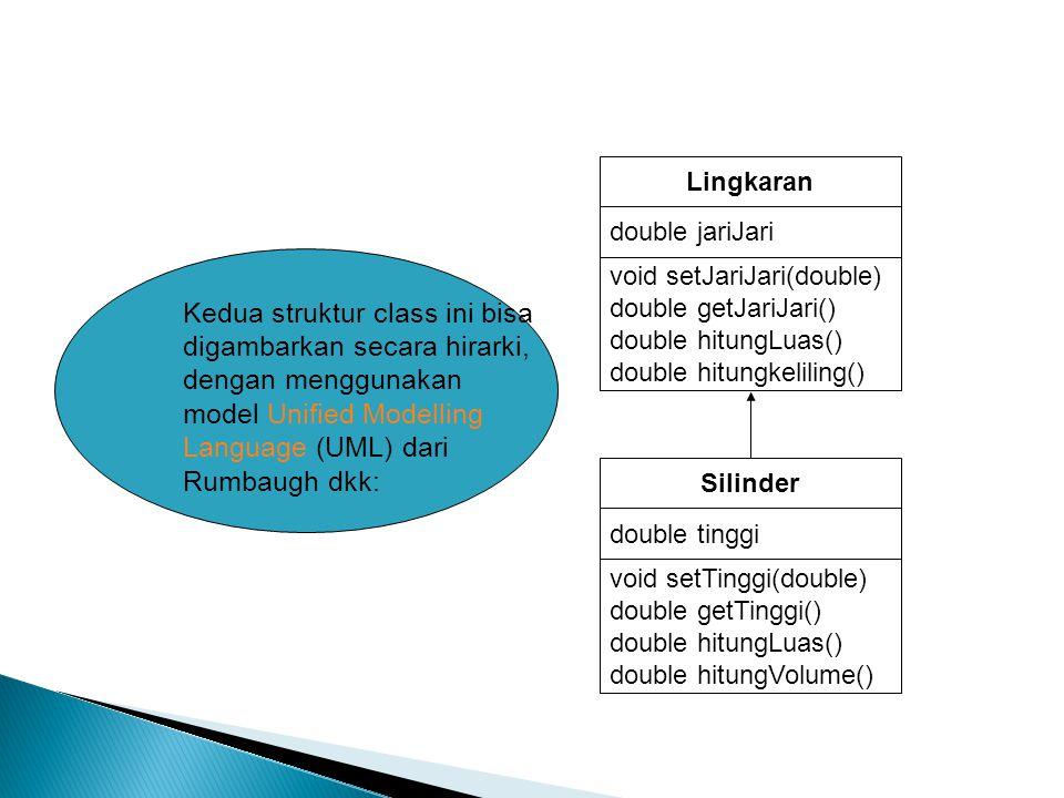 Lingkaran double jariJari. void setJariJari(double) double getJariJari() double hitungLuas() double hitungkeliling()