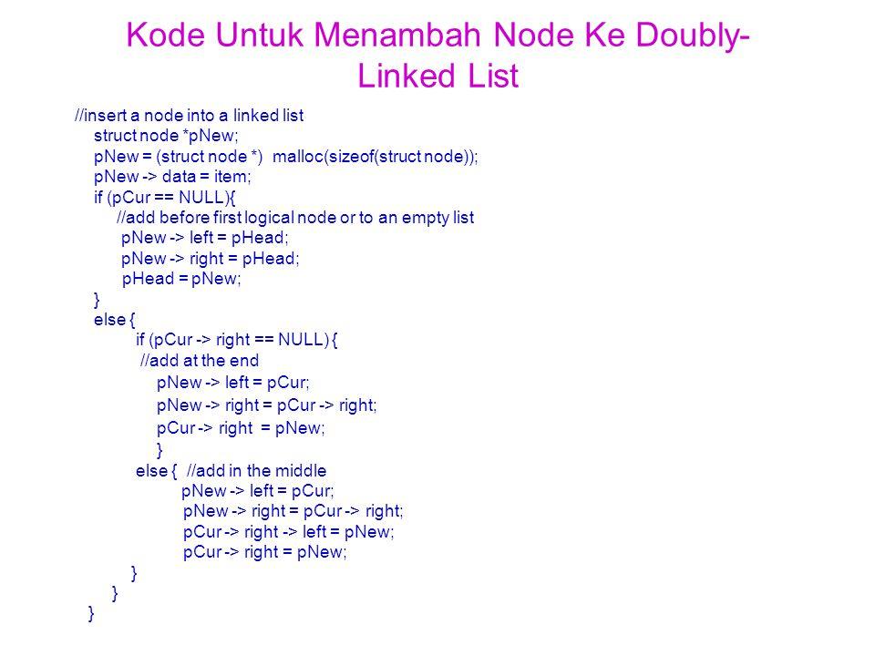 Kode Untuk Menambah Node Ke Doubly-Linked List