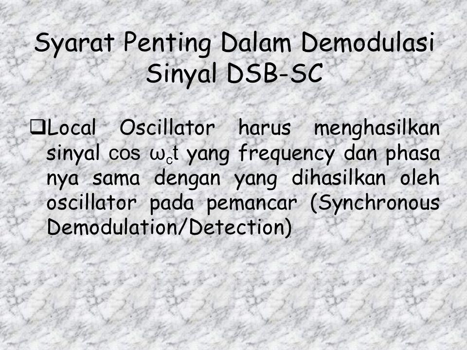 Syarat Penting Dalam Demodulasi Sinyal DSB-SC