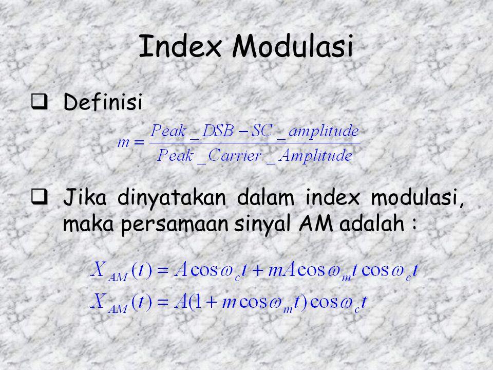 Index Modulasi Definisi