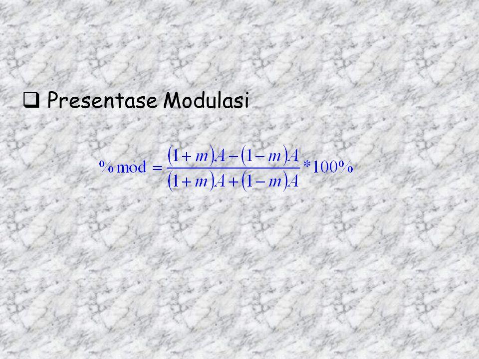 Presentase Modulasi