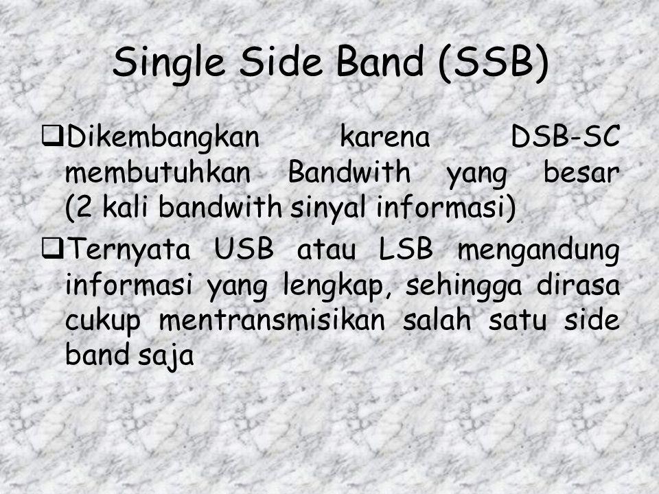 Single Side Band (SSB) Dikembangkan karena DSB-SC membutuhkan Bandwith yang besar (2 kali bandwith sinyal informasi)