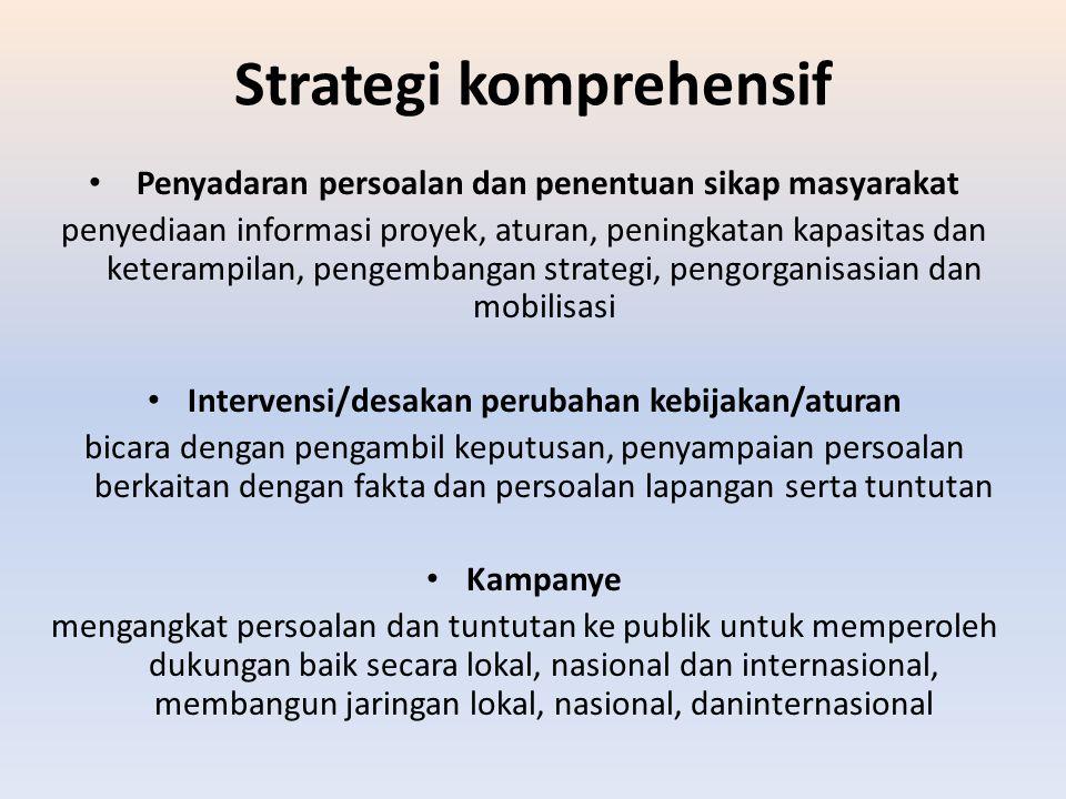 Strategi komprehensif