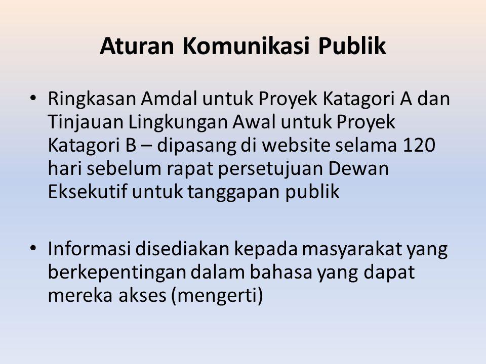 Aturan Komunikasi Publik