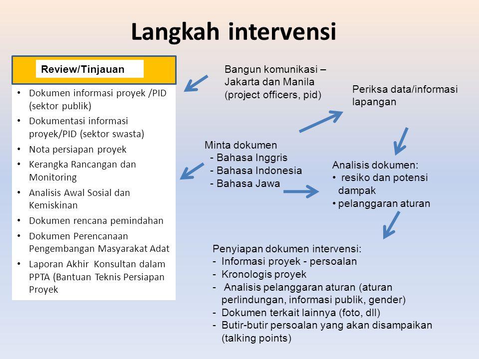 Langkah intervensi Review/Tinjauan