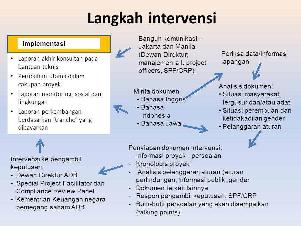 Langkah intervensi Bangun komunikasi – Jakarta dan Manila Implementasi