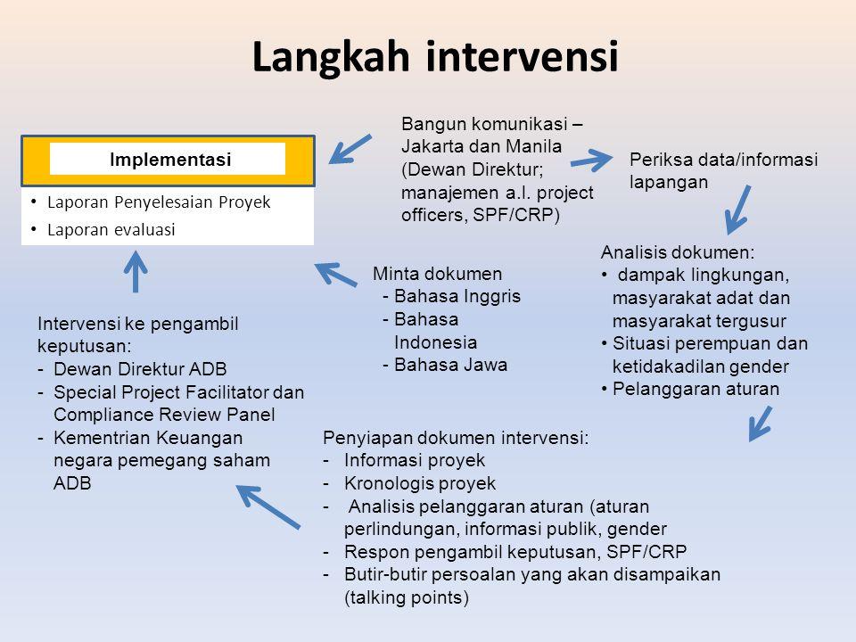 Langkah intervensi Bangun komunikasi – Jakarta dan Manila